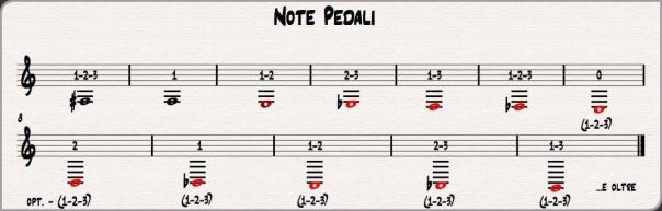pedali